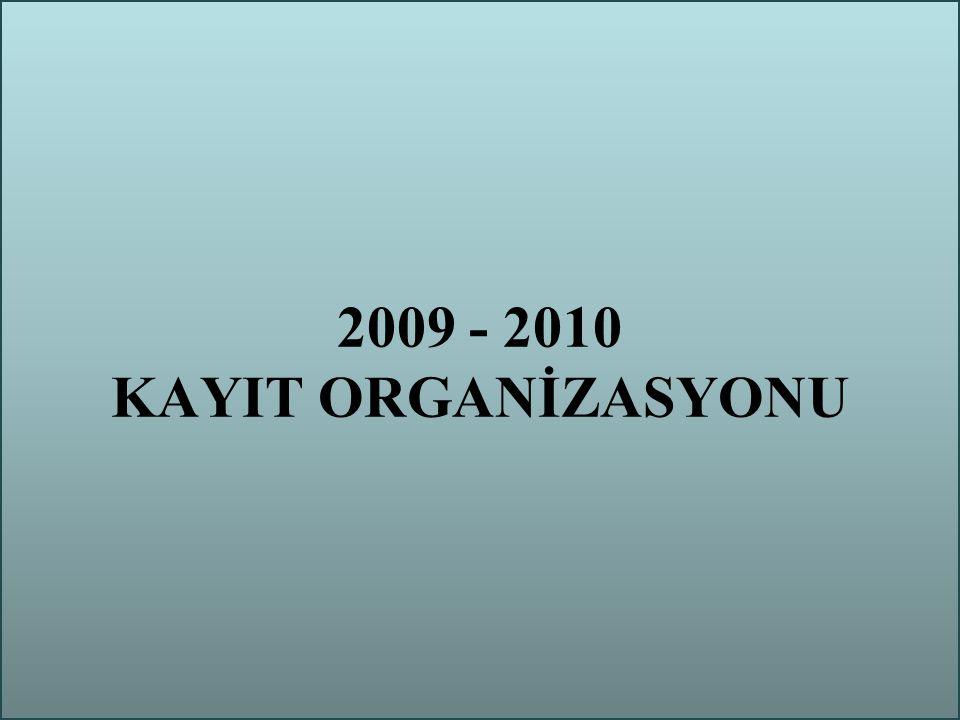2009 - 2010 KAYIT ORGANİZASYONU