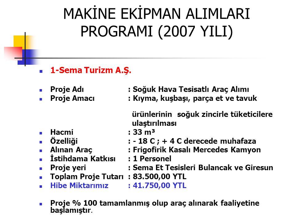 MAKİNE EKİPMAN ALIMLARI PROGRAMI (2007 YILI) 1-Sema Turizm A.Ş. Proje Adı: Soğuk Hava Tesisatlı Araç Alımı Proje Amacı: Kıyma, kuşbaşı, parça et ve ta
