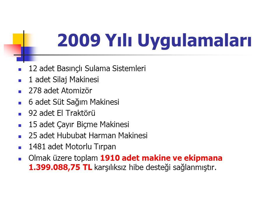 2009 Yılı Uygulamaları 12 adet Basınçlı Sulama Sistemleri 1 adet Silaj Makinesi 278 adet Atomizör 6 adet Süt Sağım Makinesi 92 adet El Traktörü 15 ade