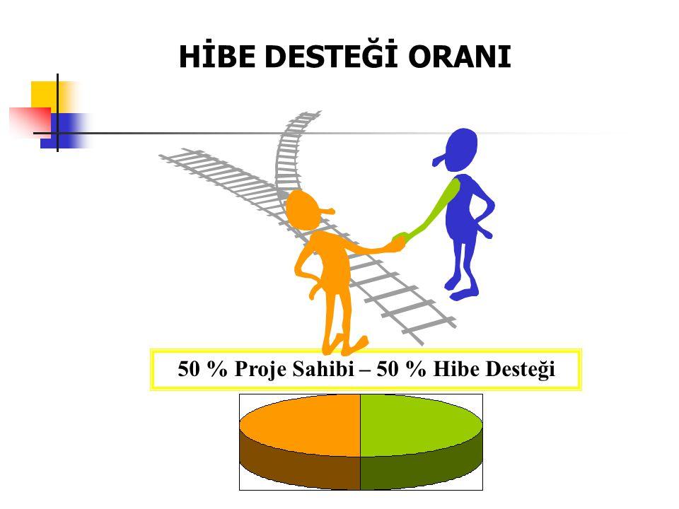 50 % Proje Sahibi – 50 % Hibe Desteği HİBE DESTEĞİ ORANI