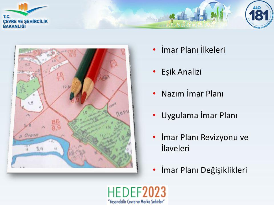 İmar Planı İlkeleri Eşik Analizi Nazım İmar Planı Uygulama İmar Planı İmar Planı Revizyonu ve İlaveleri İmar Planı Değişiklikleri