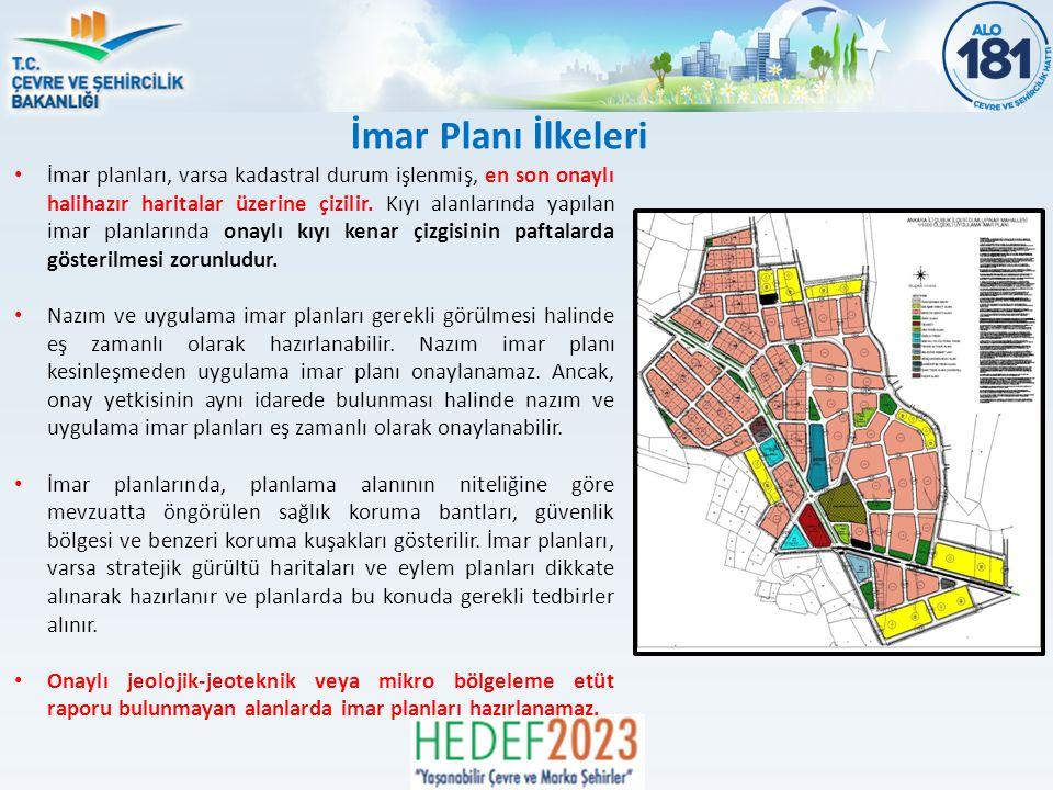 İmar planları, varsa kadastral durum işlenmiş, en son onaylı halihazır haritalar üzerine çizilir.