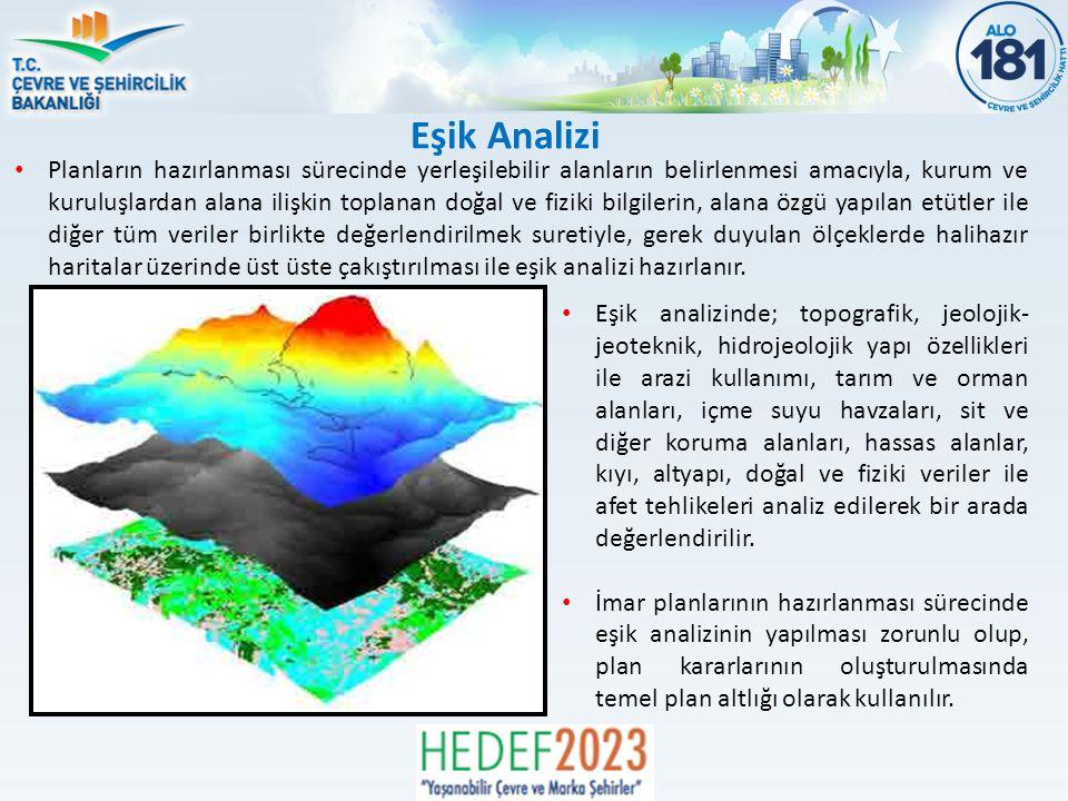 Eşik analizinde; topografik, jeolojik- jeoteknik, hidrojeolojik yapı özellikleri ile arazi kullanımı, tarım ve orman alanları, içme suyu havzaları, sit ve diğer koruma alanları, hassas alanlar, kıyı, altyapı, doğal ve fiziki veriler ile afet tehlikeleri analiz edilerek bir arada değerlendirilir.