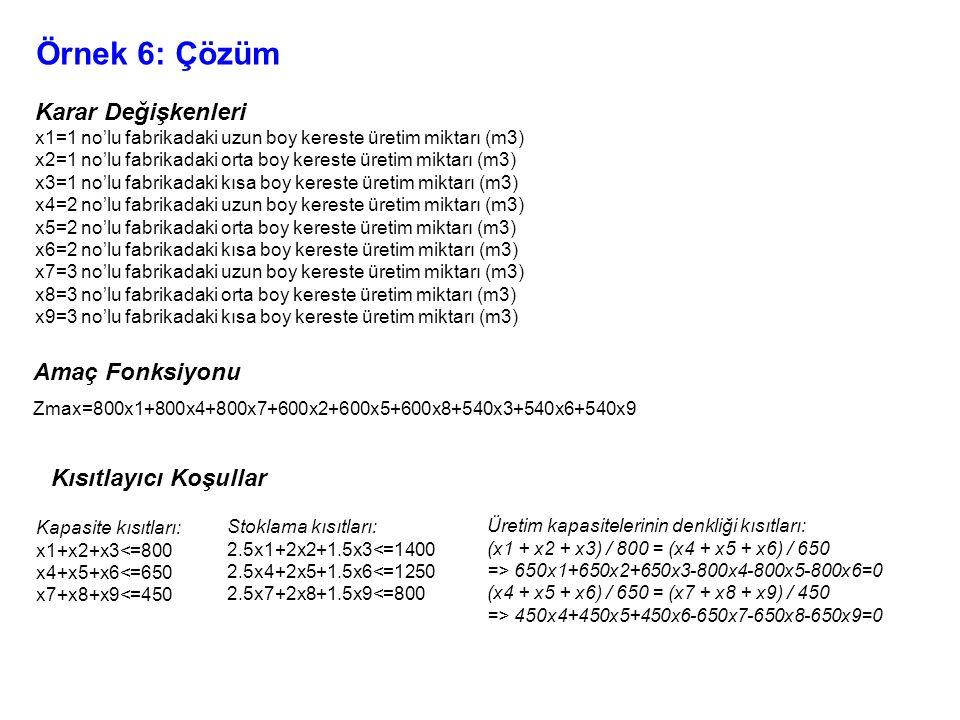 Örnek 6: Çözüm Karar Değişkenleri x1=1 no'lu fabrikadaki uzun boy kereste üretim miktarı (m3) x2=1 no'lu fabrikadaki orta boy kereste üretim miktarı (