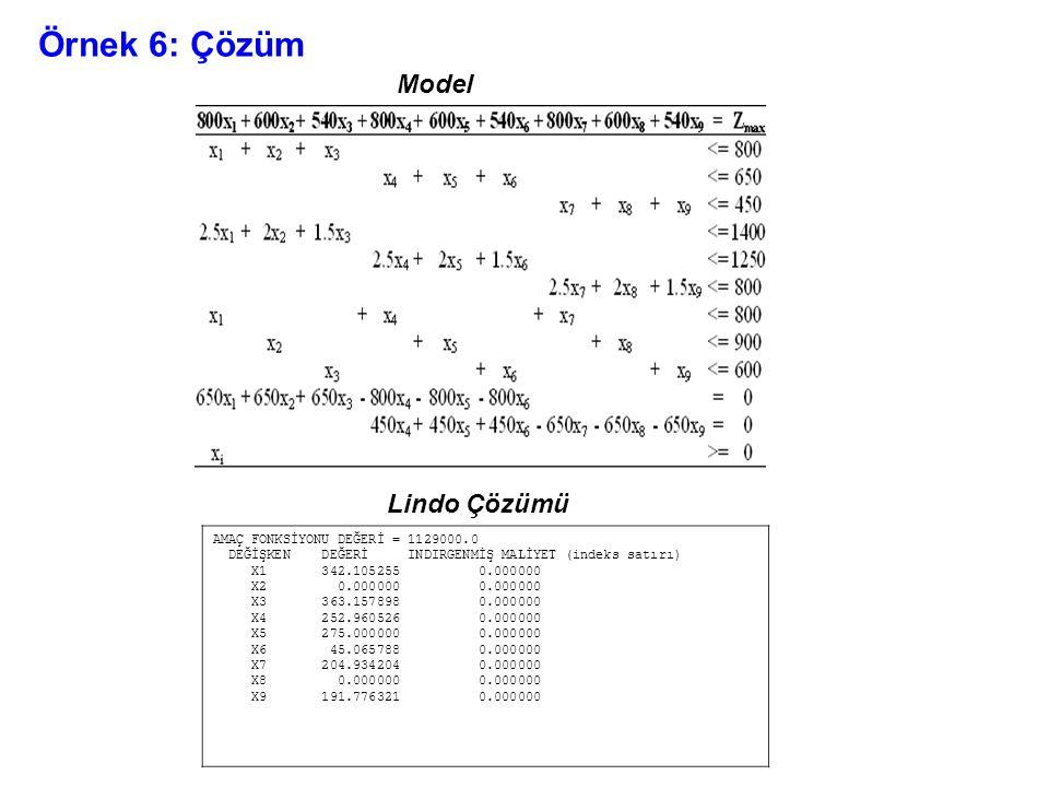 Örnek 6: Çözüm AMAÇ FONKSİYONU DEĞERİ = 1129000.0 DEĞİŞKEN DEĞERİ INDIRGENMİŞ MALİYET (indeks satırı) X1 342.105255 0.000000 X2 0.000000 0.000000 X3 3