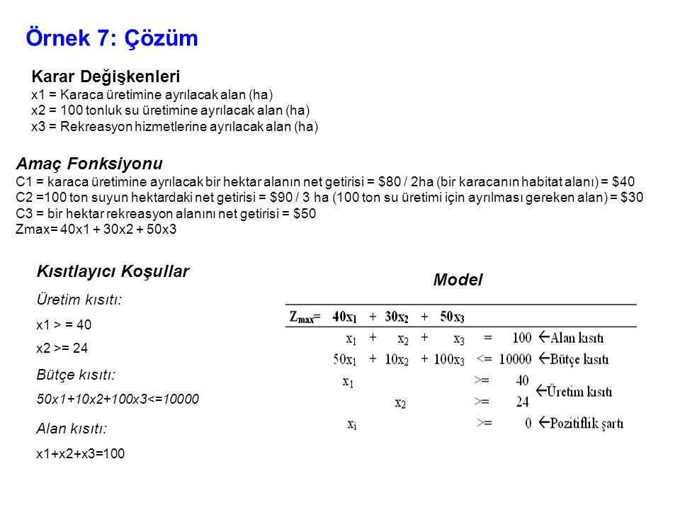 Örnek 7: Çözüm Karar Değişkenleri x1 = Karaca üretimine ayrılacak alan (ha) x2 = 100 tonluk su üretimine ayrılacak alan (ha) x3 = Rekreasyon hizmetler
