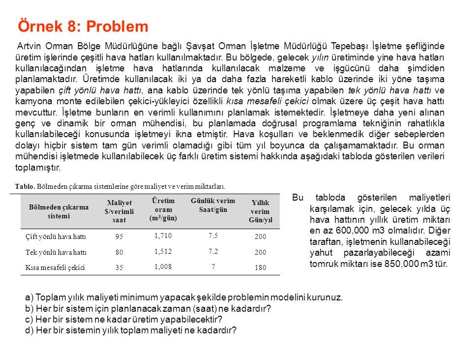 Örnek 8: Problem Artvin Orman Bölge Müdürlüğüne bağlı Şavşat Orman İşletme Müdürlüğü Tepebaşı İşletme şefliğinde üretim işlerinde çeşitli hava hatları