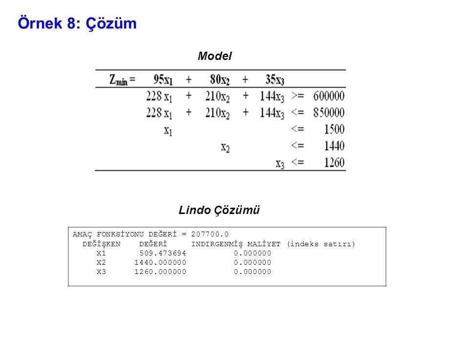 Örnek 8: Çözüm AMAÇ FONKSİYONU DEĞERİ = 207700.0 DEĞİŞKEN DEĞERİ INDIRGENMİŞ MALİYET (indeks satırı) X1 509.473694 0.000000 X2 1440.000000 0.000000 X3