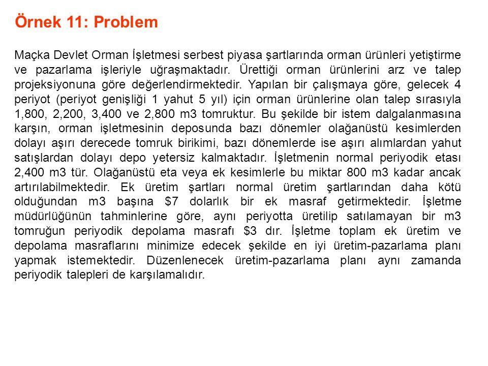 Örnek 11: Problem Maçka Devlet Orman İşletmesi serbest piyasa şartlarında orman ürünleri yetiştirme ve pazarlama işleriyle uğraşmaktadır. Ürettiği orm