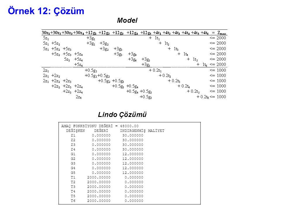 Örnek 12: Çözüm AMAÇ FONKSİYONU DEĞERİ = 48000.00 DEĞİŞKEN DEĞERİ INDIRGENMİŞ MALİYET Z1 0.000000 30.000000 Z2 0.000000 30.000000 Z3 0.000000 30.00000