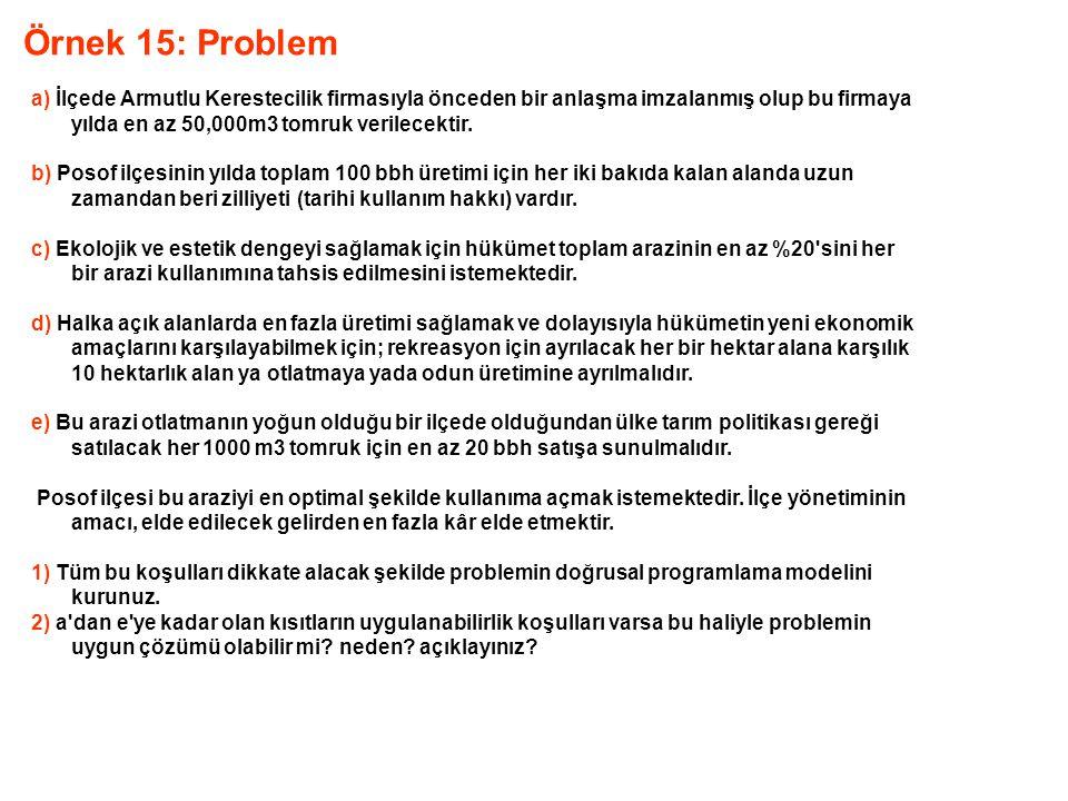 Örnek 15: Problem a) İlçede Armutlu Kerestecilik firmasıyla önceden bir anlaşma imzalanmış olup bu firmaya yılda en az 50,000m3 tomruk verilecektir. b
