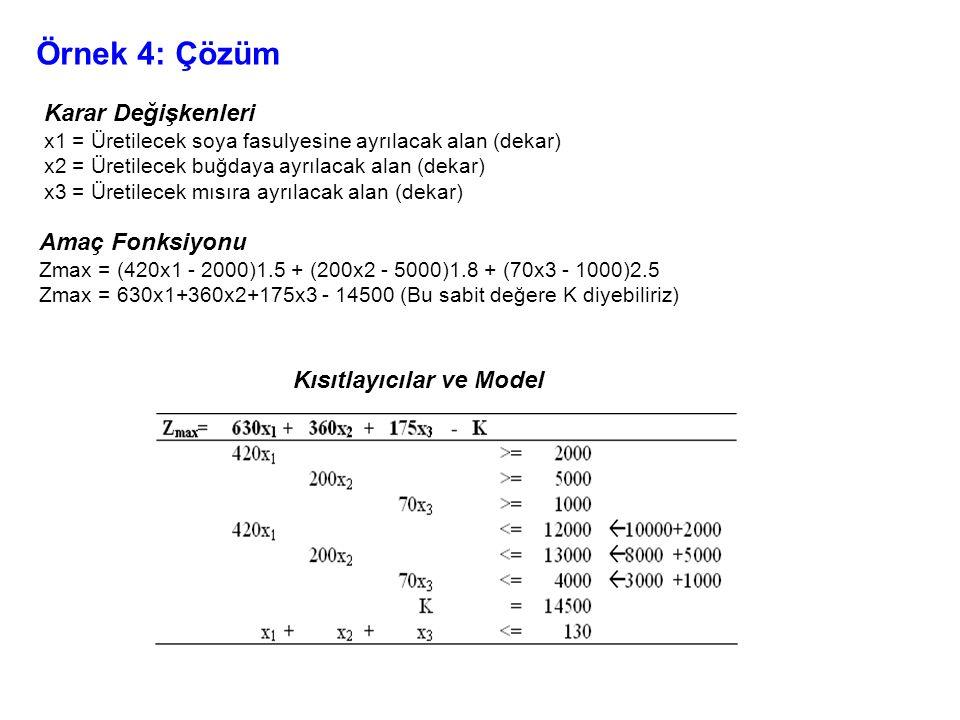 Örnek 4: Çözüm Karar Değişkenleri x1 = Üretilecek soya fasulyesine ayrılacak alan (dekar) x2 = Üretilecek buğdaya ayrılacak alan (dekar) x3 = Üretilec