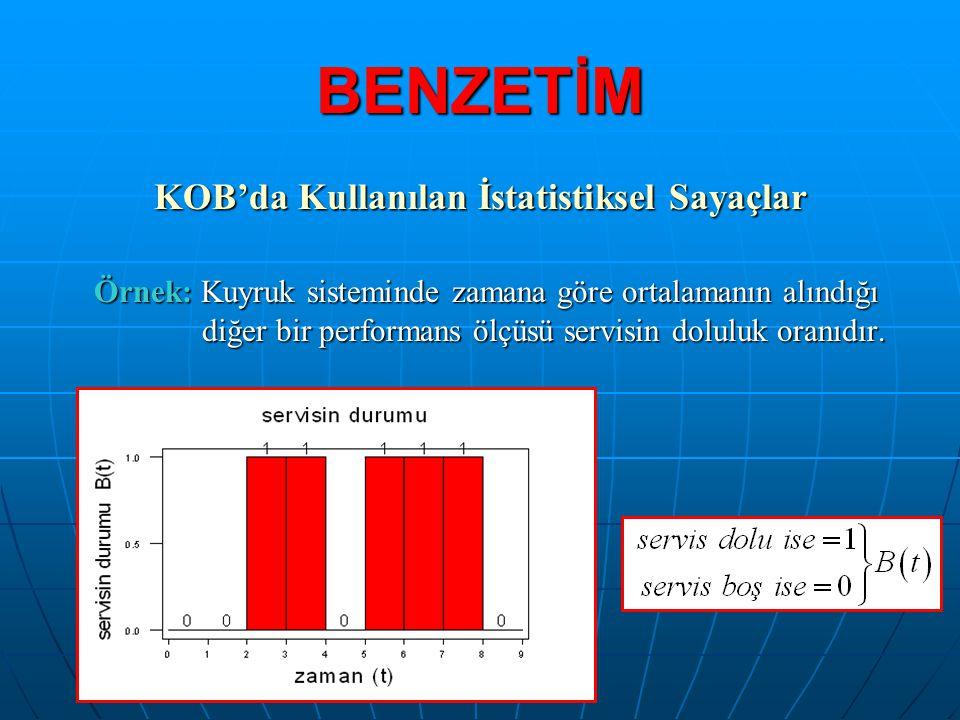 BENZETİM KOB'da Kullanılan İstatistiksel Sayaçlar Örnek: Kuyruk sisteminde zamana göre ortalamanın alındığı diğer bir performans ölçüsü servisin dolul