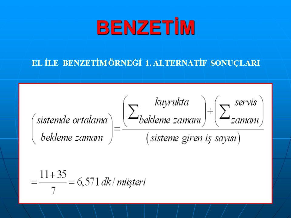 BENZETİM EL İLE BENZETİM ÖRNEĞİ 1. ALTERNATİF SONUÇLARI