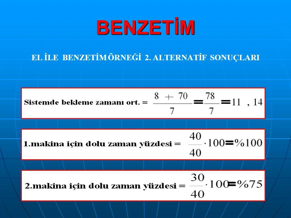 BENZETİM EL İLE BENZETİM ÖRNEĞİ 2. ALTERNATİF SONUÇLARI