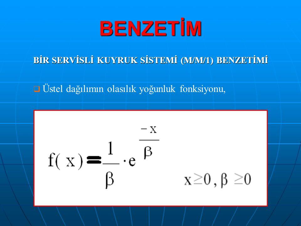 BENZETİM BİR SERVİSLİ KUYRUK SİSTEMİ (M/M/1) BENZETİMİ   Üstel dağılımın olasılık yoğunluk fonksiyonu,