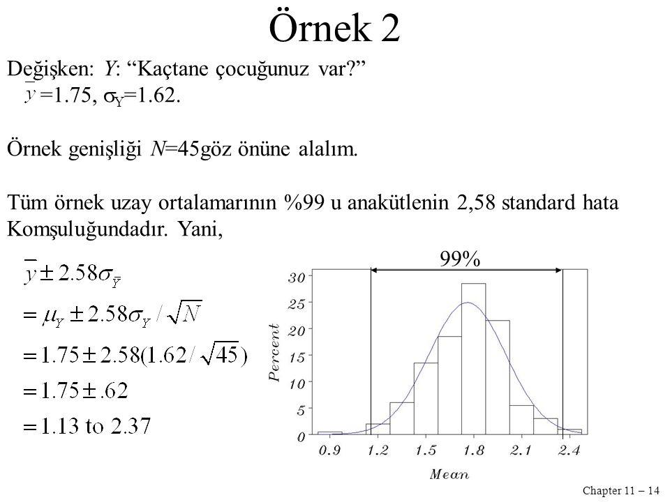Chapter 11 – 14 Örnek 2 Değişken: Y: Kaçtane çocuğunuz var  =1.75,  Y =1.62.