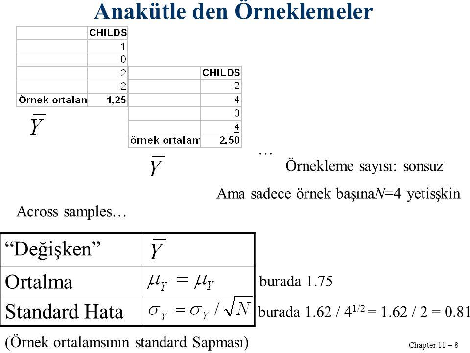Chapter 11 – 8 Anakütle den Örneklemeler … Örnekleme sayısı: sonsuz Değişken Ortalma Standard Hata burada 1.75 burada 1.62 / 4 1/2 = 1.62 / 2 = 0.81 (Örnek ortalamsının standard Sapması) Across samples… Ama sadece örnek başınaN=4 yetisşkin