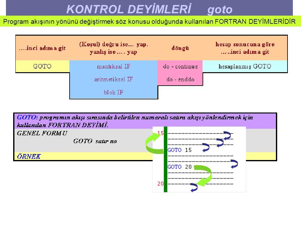 KONTROL DEYİMLERİ goto Program akışının yönünü değiştirmek söz konusu olduğunda kullanılan FORTRAN DEYİMLERİDİR