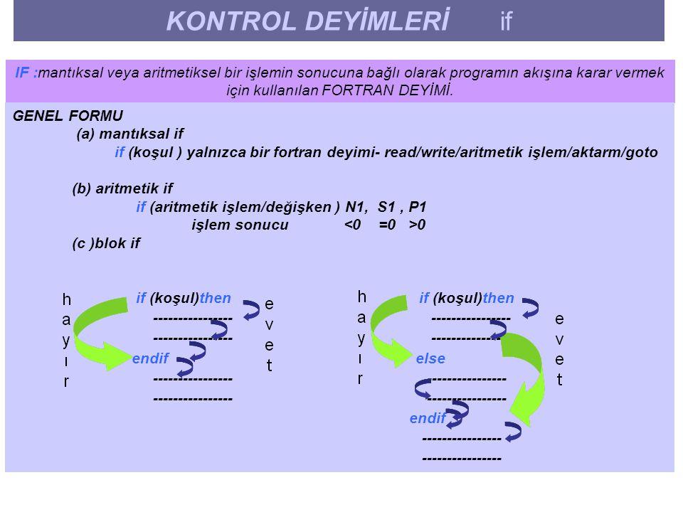 KONTROL DEYİMLERİ if IF :mantıksal veya aritmetiksel bir işlemin sonucuna bağlı olarak programın akışına karar vermek için kullanılan FORTRAN DEYİMİ.
