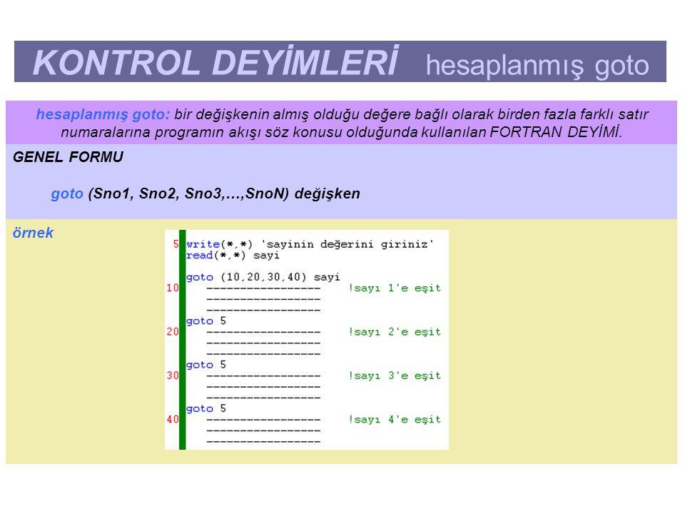 KONTROL DEYİMLERİ hesaplanmış goto hesaplanmış goto: bir değişkenin almış olduğu değere bağlı olarak birden fazla farklı satır numaralarına programın akışı söz konusu olduğunda kullanılan FORTRAN DEYİMİ.