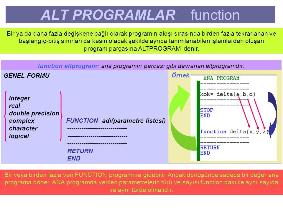 ALT PROGRAMLAR function function altprogram: ana programın parçası gibi davranan altprogramdır. GENEL FORMU integer real double precision complex FUNC