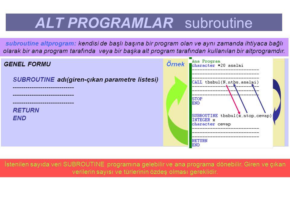 ALT PROGRAMLAR subroutine subroutine altprogram: kendisi de başlı başına bir program olan ve aynı zamanda ihtiyaca bağlı olarak bir ana program tarafında veya bir başka alt program tarafından kullanılan bir altprogramdır.