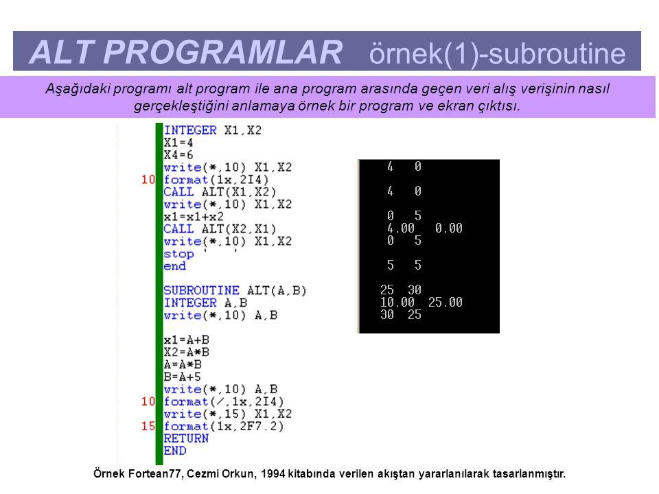 ALT PROGRAMLAR örnek(1)-subroutine Aşağıdaki programı alt program ile ana program arasında geçen veri alış verişinin nasıl gerçekleştiğini anlamaya örnek bir program ve ekran çıktısı.