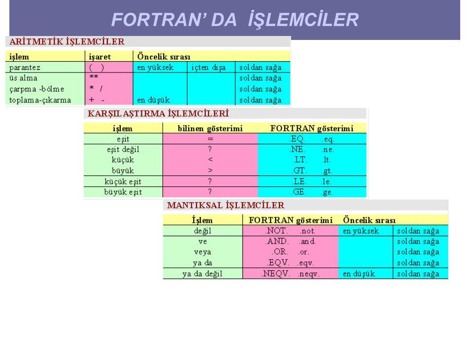 FORTRAN' DA İŞLEMCİLER