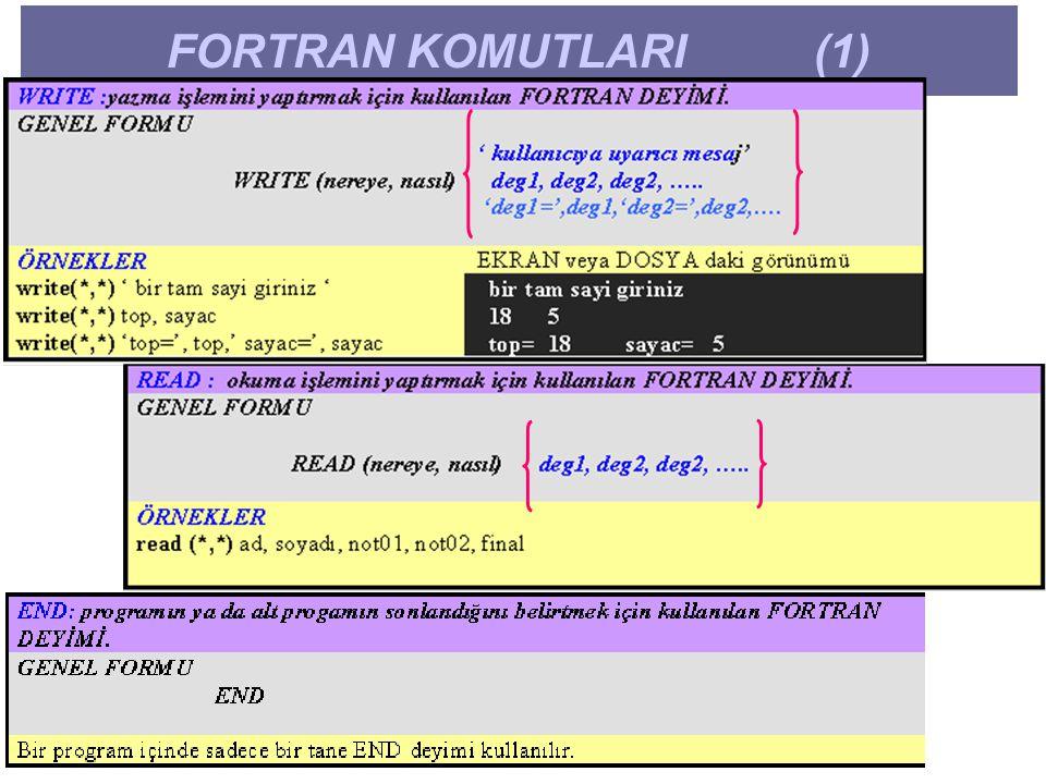 FORTRAN KOMUTLARI (1)