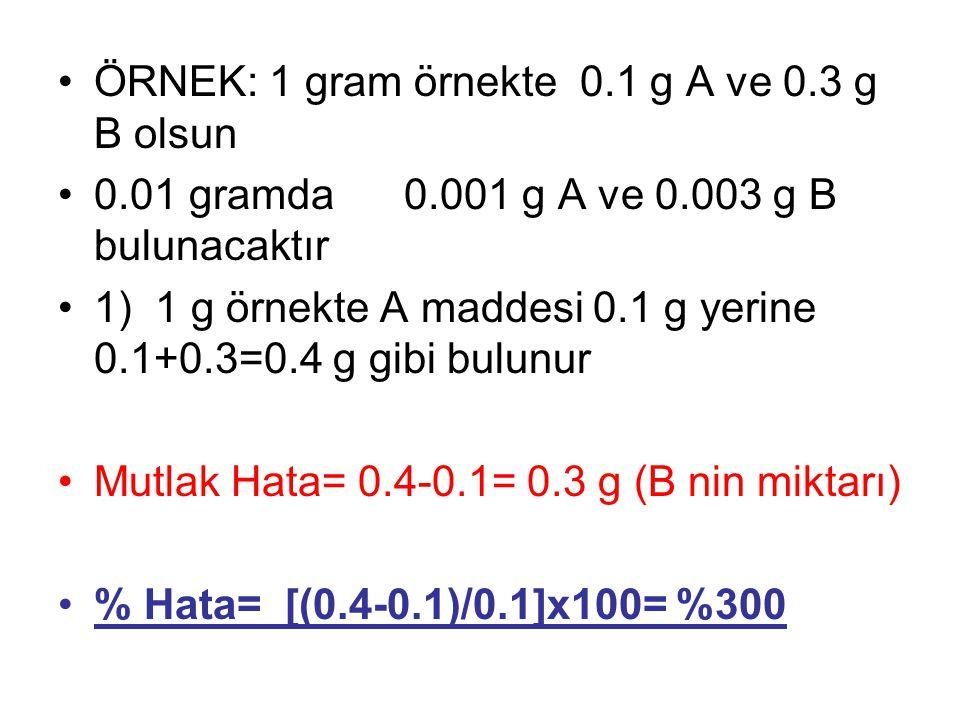 ÖRNEK: 1 gram örnekte 0.1 g A ve 0.3 g B olsun 0.01 gramda 0.001 g A ve 0.003 g B bulunacaktır 1) 1 g örnekte A maddesi 0.1 g yerine 0.1+0.3=0.4 g gib