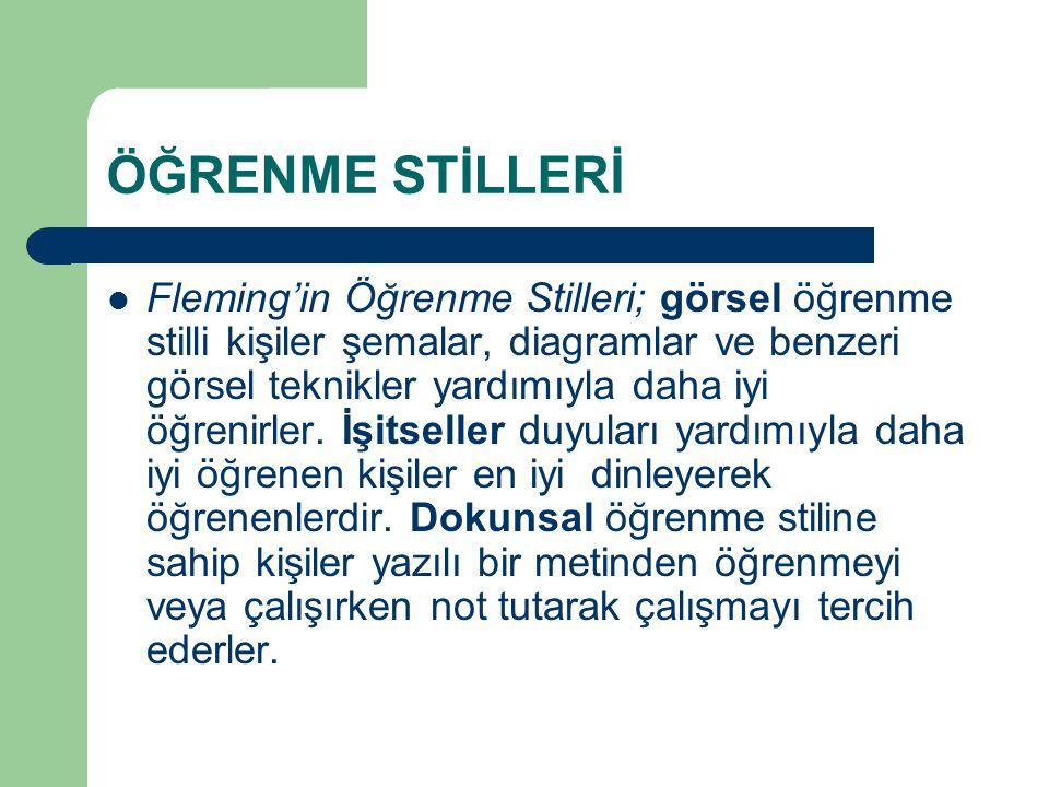 ÖĞRENME STİLLERİ Fleming'in Öğrenme Stilleri; görsel öğrenme stilli kişiler şemalar, diagramlar ve benzeri görsel teknikler yardımıyla daha iyi öğrenirler.