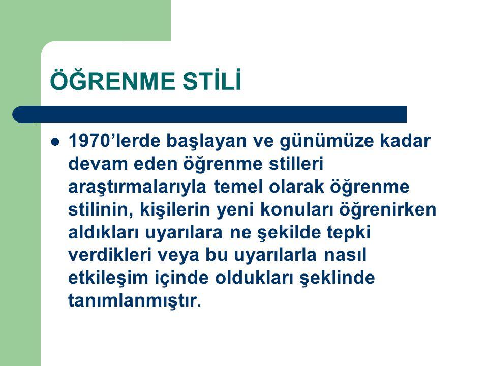 Örnek Bir Çalışma 1.Kural: IF G is DÜŞÜK AND İ is DÜŞÜK AND D is ORTA THEN OS is Fİ 2.