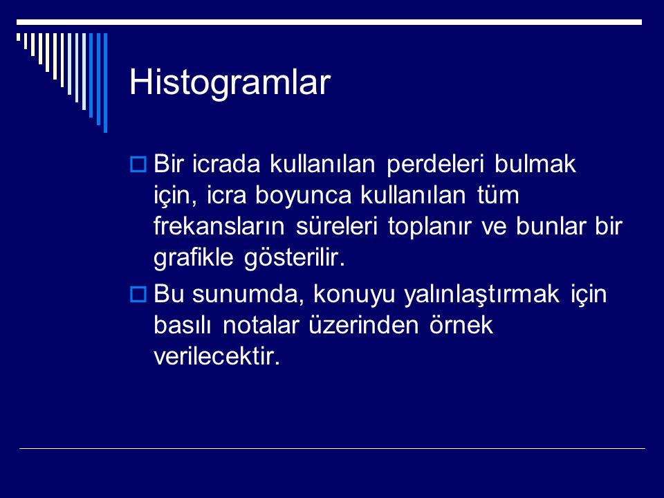 Histogramlar  Bir icrada kullanılan perdeleri bulmak için, icra boyunca kullanılan tüm frekansların süreleri toplanır ve bunlar bir grafikle gösteril