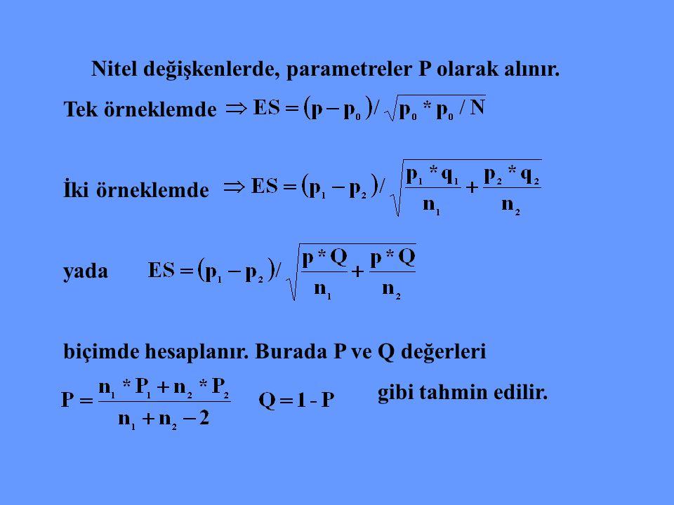 Nitel değişkenlerde, parametreler P olarak alınır. Tek örneklemde İki örneklemde yada biçimde hesaplanır. Burada P ve Q değerleri gibi tahmin edilir.