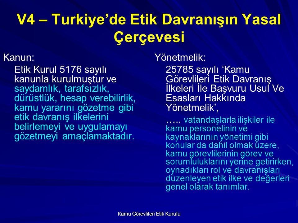 Kamu Görevlileri Etik Kurulu V4 – Turkiye'de Etik Davranışın Yasal Çerçevesi Kanun: Etik Kurul 5176 sayılı kanunla kurulmuştur ve saydamlık, tarafsızl