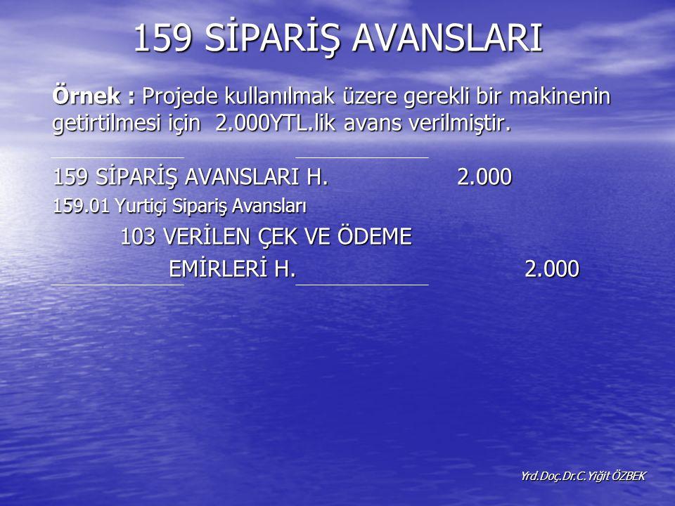 159 SİPARİŞ AVANSLARI Örnek : Projede kullanılmak üzere gerekli bir makinenin getirtilmesi için 2.000YTL.lik avans verilmiştir.