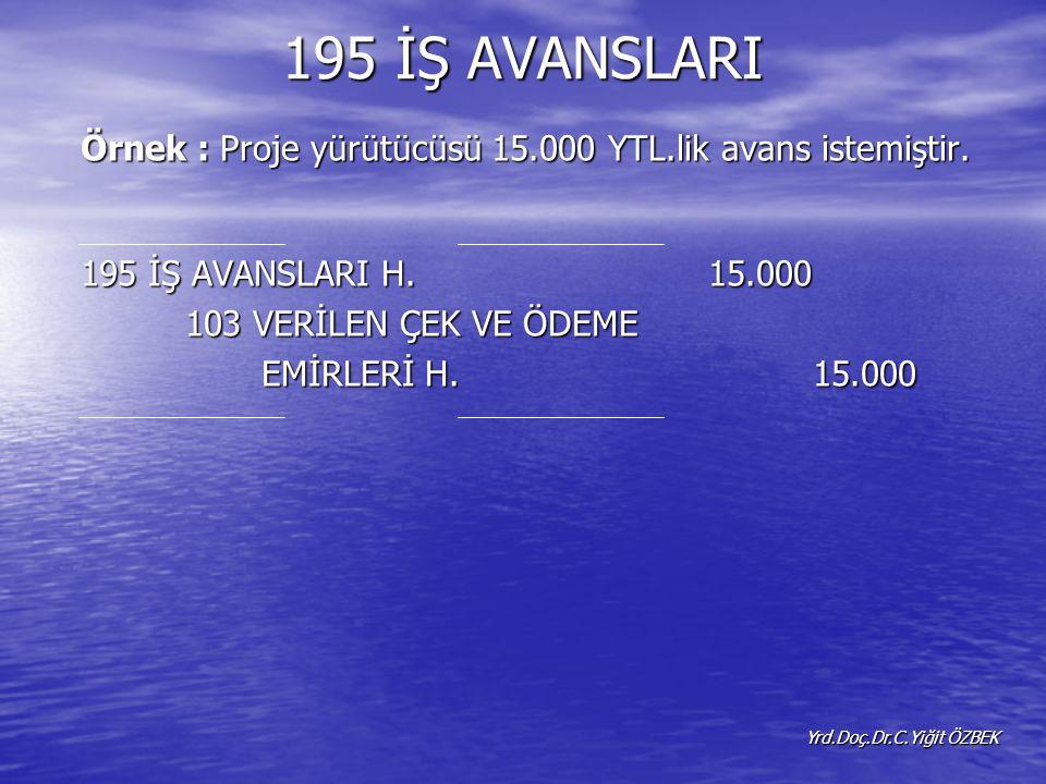 195 İŞ AVANSLARI Örnek : Proje yürütücüsü 15.000 YTL.lik avans istemiştir.