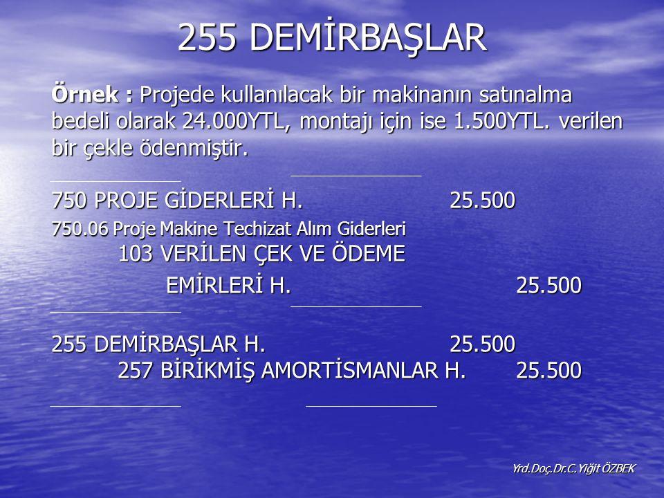 255 DEMİRBAŞLAR Örnek : Projede kullanılacak bir makinanın satınalma bedeli olarak 24.000YTL, montajı için ise 1.500YTL.