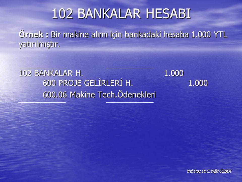 102 BANKALAR HESABI Örnek : Bir makine alımı için bankadaki hesaba 1.000 YTL yatırılmıştır.