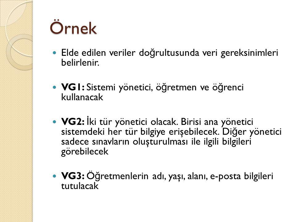 Örnek Elde edilen veriler do ğ rultusunda veri gereksinimleri belirlenir. VG1: Sistemi yönetici, ö ğ retmen ve ö ğ renci kullanacak VG2: İ ki tür yöne
