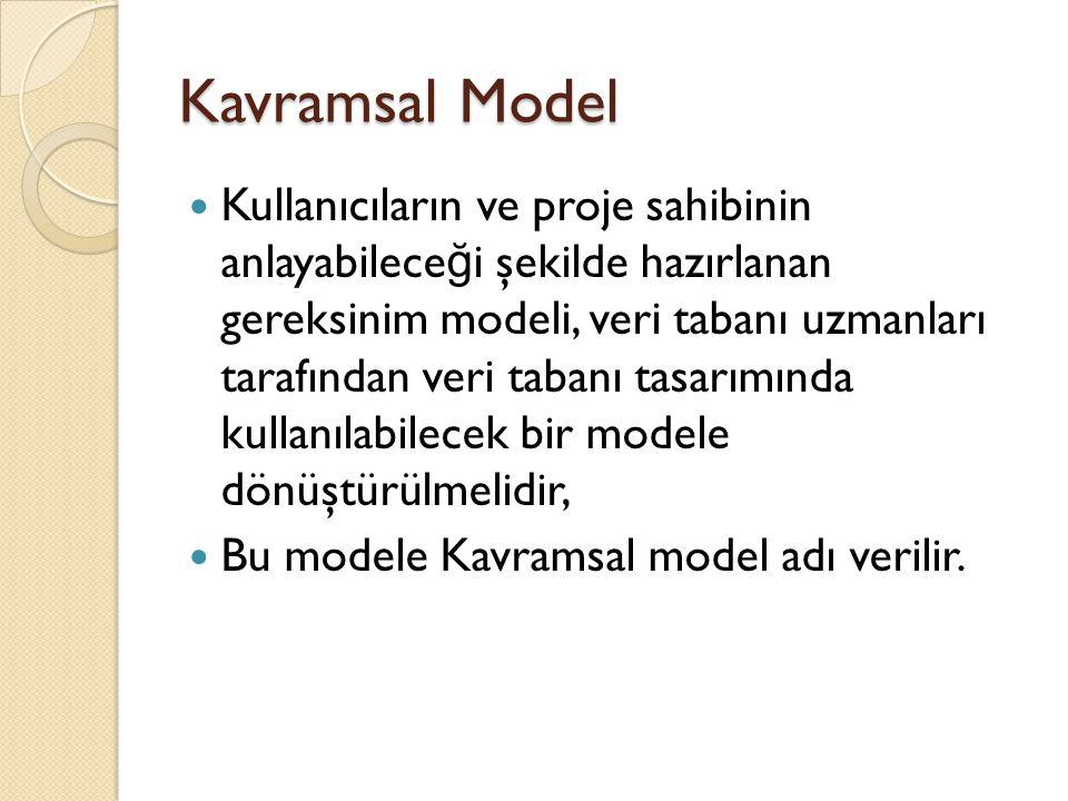Kavramsal Model Kullanıcıların ve proje sahibinin anlayabilece ğ i şekilde hazırlanan gereksinim modeli, veri tabanı uzmanları tarafından veri tabanı