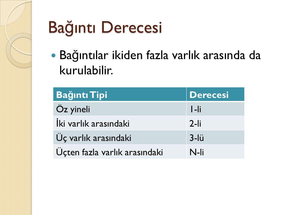 Ba ğ ıntı Derecesi Ba ğ ıntılar ikiden fazla varlık arasında da kurulabilir. Ba ğ ıntı TipiDerecesi Öz yineli1-li İ ki varlık arasındaki2-li Üç varlık