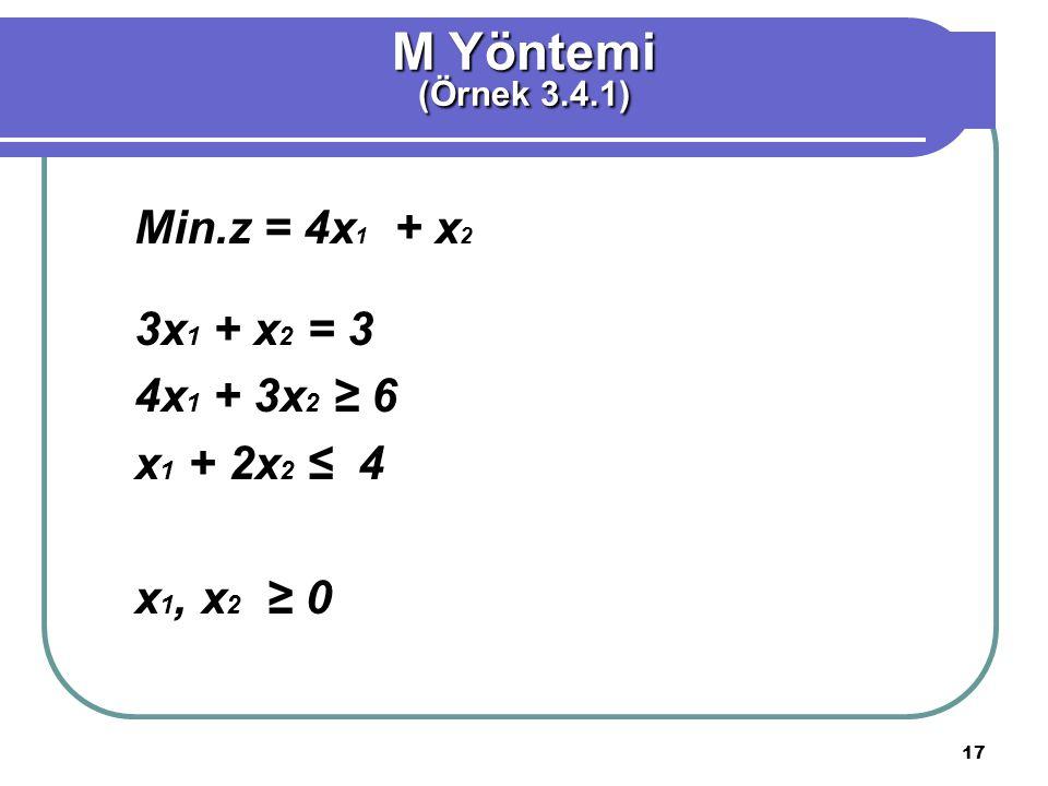 17 Min.z = 4x 1 + x 2 3x 1 + x 2 = 3 4x 1 + 3x 2 ≥ 6 x 1 + 2x 2 ≤ 4 x 1, x 2 ≥ 0 M Yöntemi (Örnek 3.4.1)