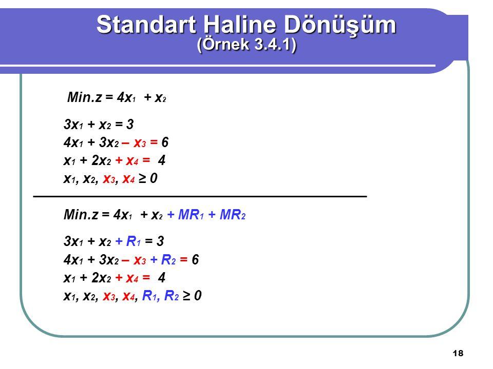 18 Min.z = 4x 1 + x 2 3x 1 + x 2 = 3 4x 1 + 3x 2 – x 3 = 6 x 1 + 2x 2 + x 4 = 4 x 1, x 2, x 3, x 4 ≥ 0 Min.z = 4x 1 + x 2 + MR 1 + MR 2 3x 1 + x 2 + R