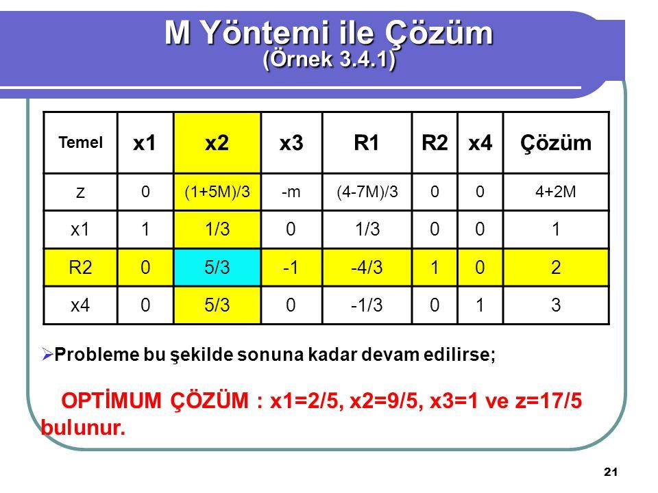 21 M Yöntemi ile Çözüm (Örnek 3.4.1) Temel x1x2x2x3R1R2x4Çözüm z 0(1+5M)/3-m(4-7M)/3004+2M x111/30 001 R205/3-4/3102 x405/30-1/3013  Probleme bu şeki