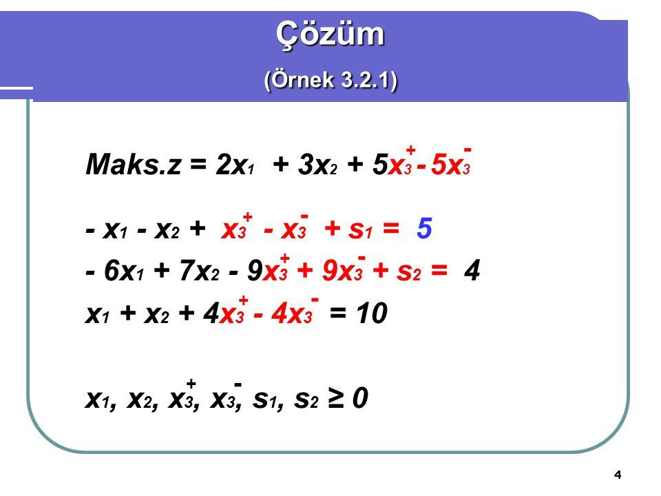 4 Maks.z = 2x 1 + 3x 2 + 5x 3 - 5x 3 - x 1 - x 2 + x 3 - x 3 + s 1 = 5 - 6x 1 + 7x 2 - 9x 3 + 9x 3 + s 2 = 4 x 1 + x 2 + 4x 3 - 4x 3 = 10 x 1, x 2, x