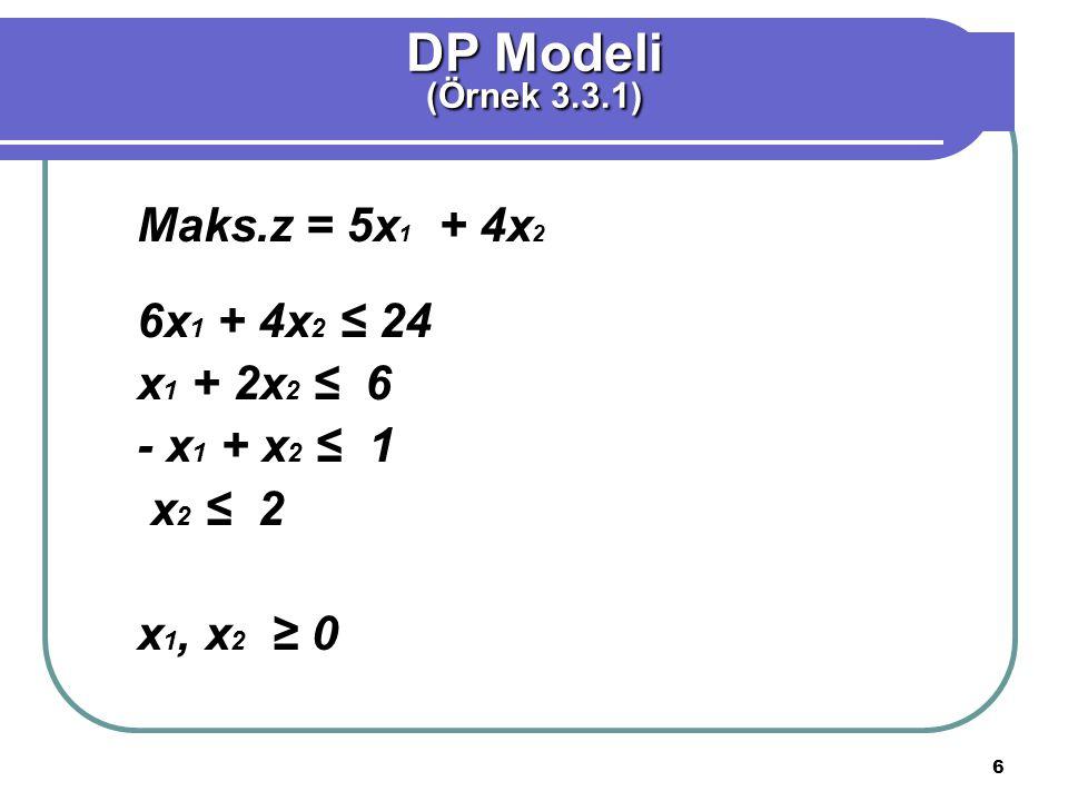 7  Kısıtların dördü de ≤ olduğundan; Maks.z = 5x 1 + 4x 2 + 0s 1 + 0s 2 +0s 3 +0s 4 6x 1 + 4x 2 + s 1 = 24 x 1 + 2x 2 + s 2 = 6 - x 1 + x 2 + s 3 = 1 x 2 + s 4 = 2 x 1, x 2, s 1, s 2, s 3, s 4 ≥ 0 Standart DP Haline Dönüşüm (Örnek 3.3.1)