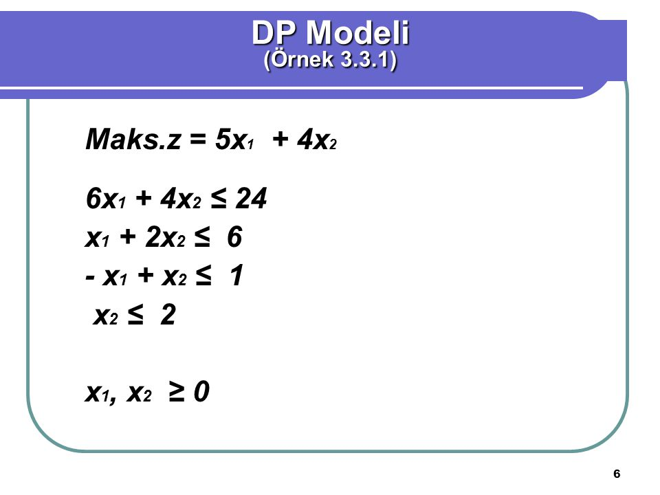 6 Maks.z = 5x 1 + 4x 2 6x 1 + 4x 2 ≤ 24 x 1 + 2x 2 ≤ 6 - x 1 + x 2 ≤ 1 x 2 ≤ 2 x 1, x 2 ≥ 0 DP Modeli (Örnek 3.3.1)