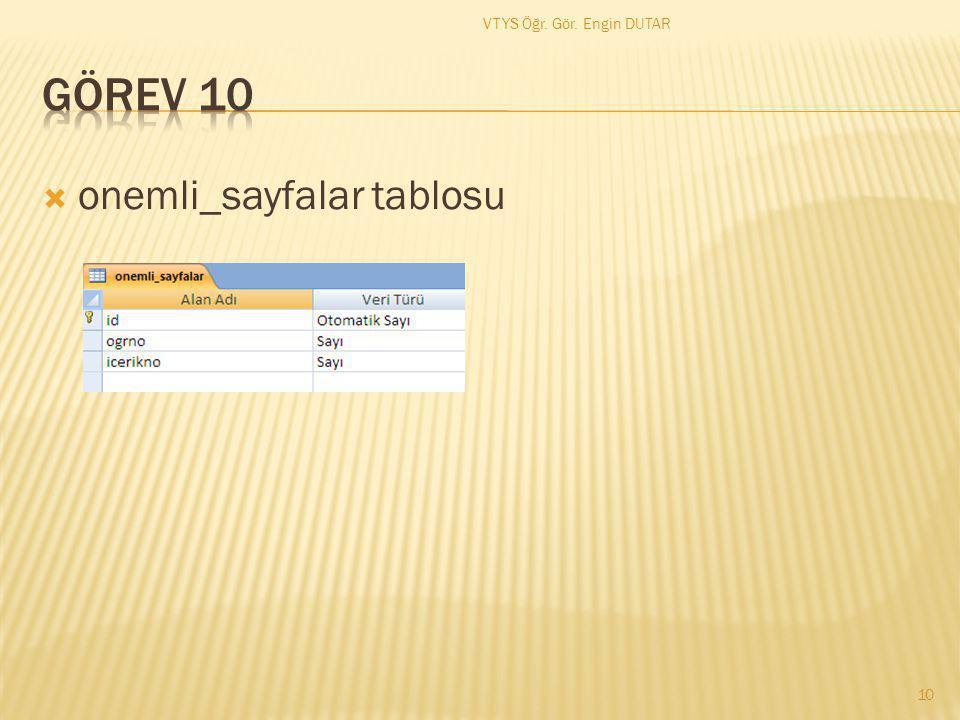  onemli_sayfalar tablosu 10 VTYS Öğr. Gör. Engin DUTAR